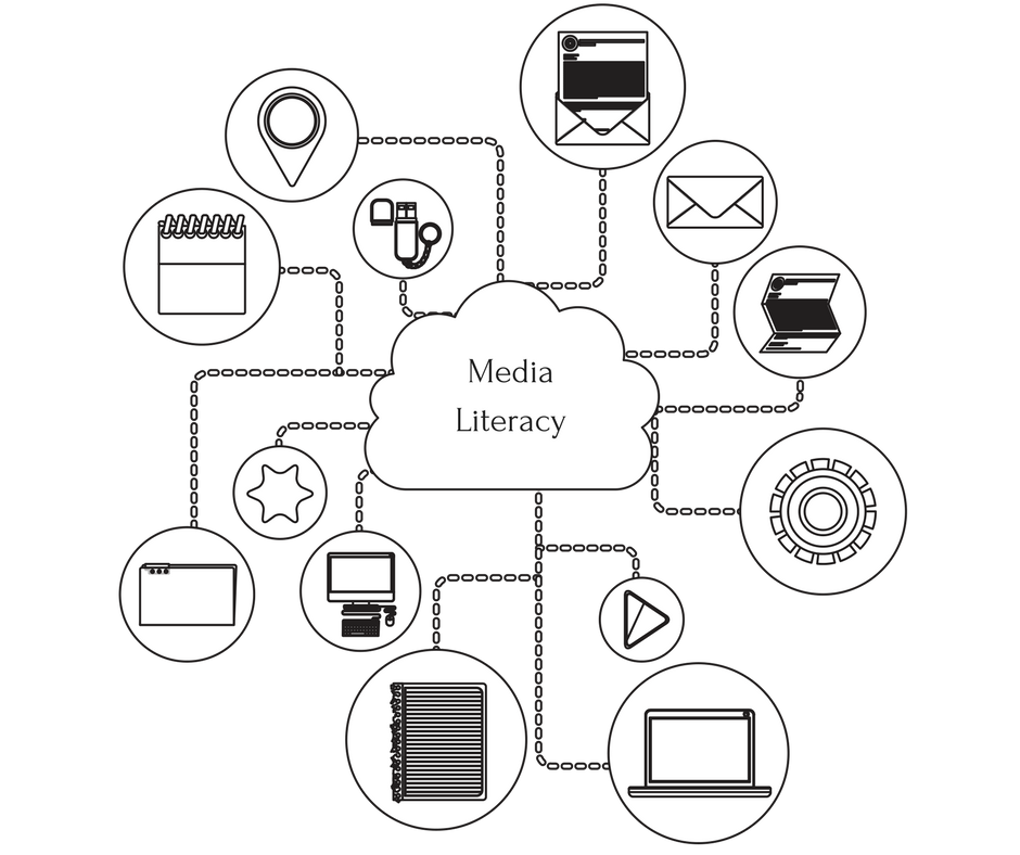 Media Literacy | Learning to Give